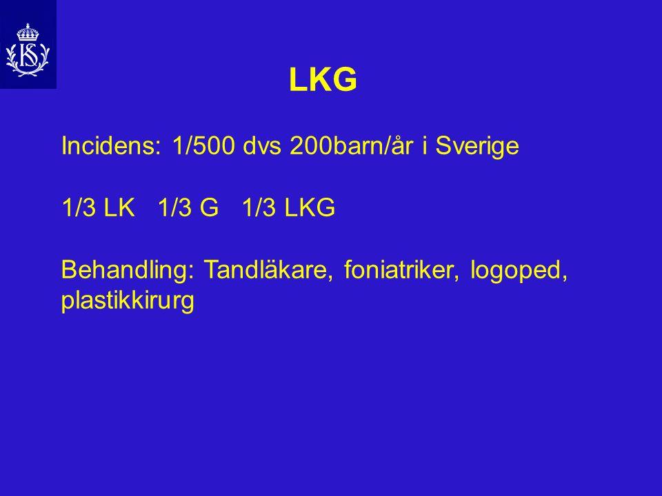 LKG Incidens: 1/500 dvs 200barn/år i Sverige 1/3 LK 1/3 G 1/3 LKG