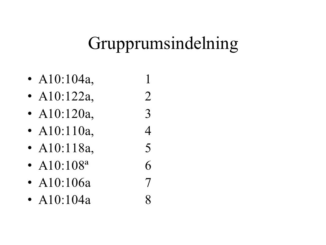 Grupprumsindelning A10:104a, 1 A10:122a, 2 A10:120a, 3 A10:110a, 4