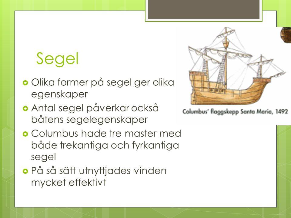 Segel Olika former på segel ger olika egenskaper