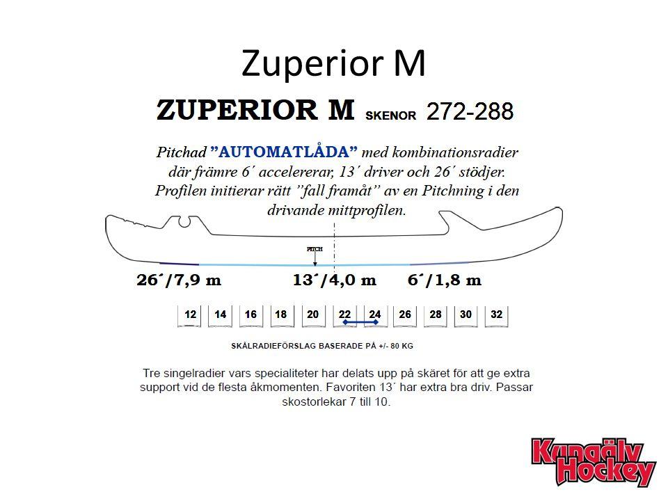 Zuperior M