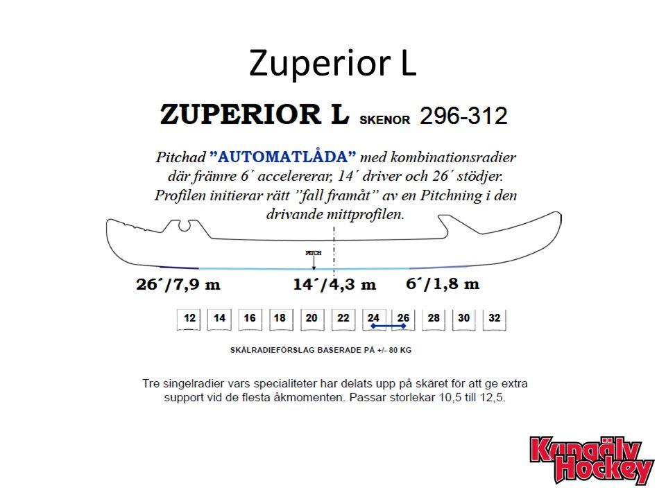 Zuperior L