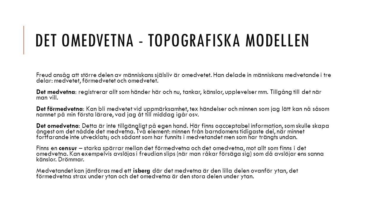 Det omedvetna - TOPOGRAFISKA MODELLEN