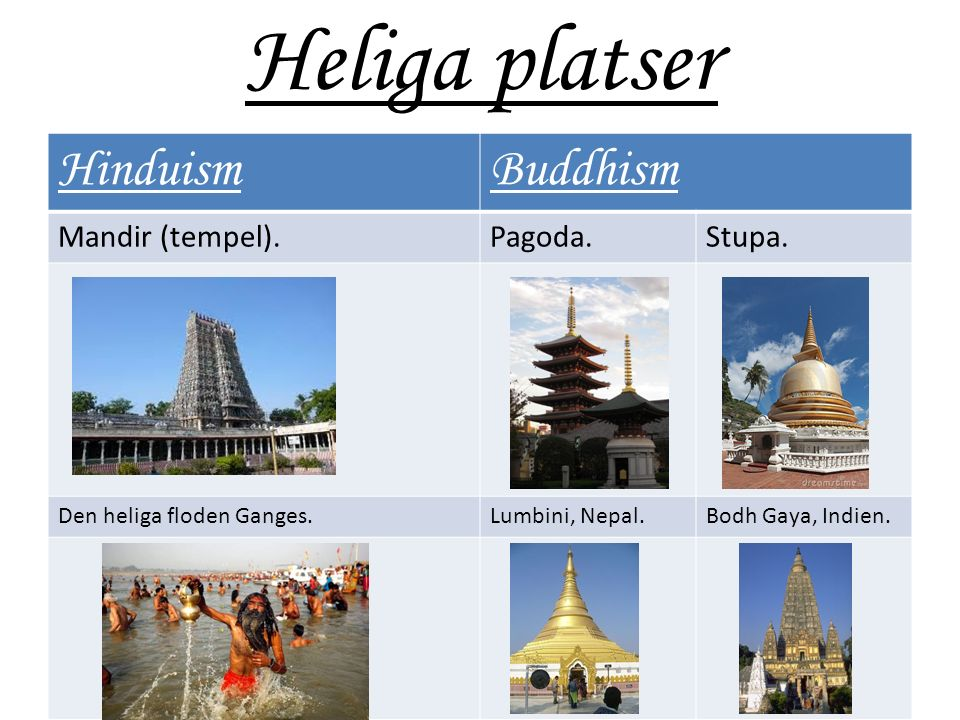 Heliga platser Hinduism Buddhism Mandir (tempel). Pagoda. Stupa.