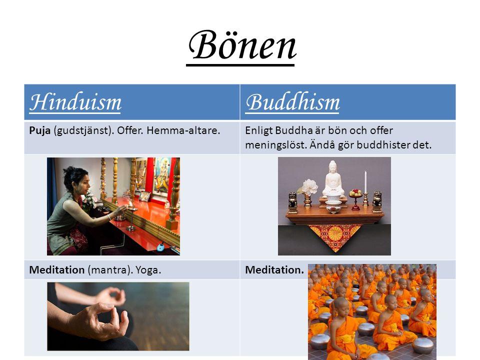 Bönen Hinduism Buddhism Puja (gudstjänst). Offer. Hemma-altare.