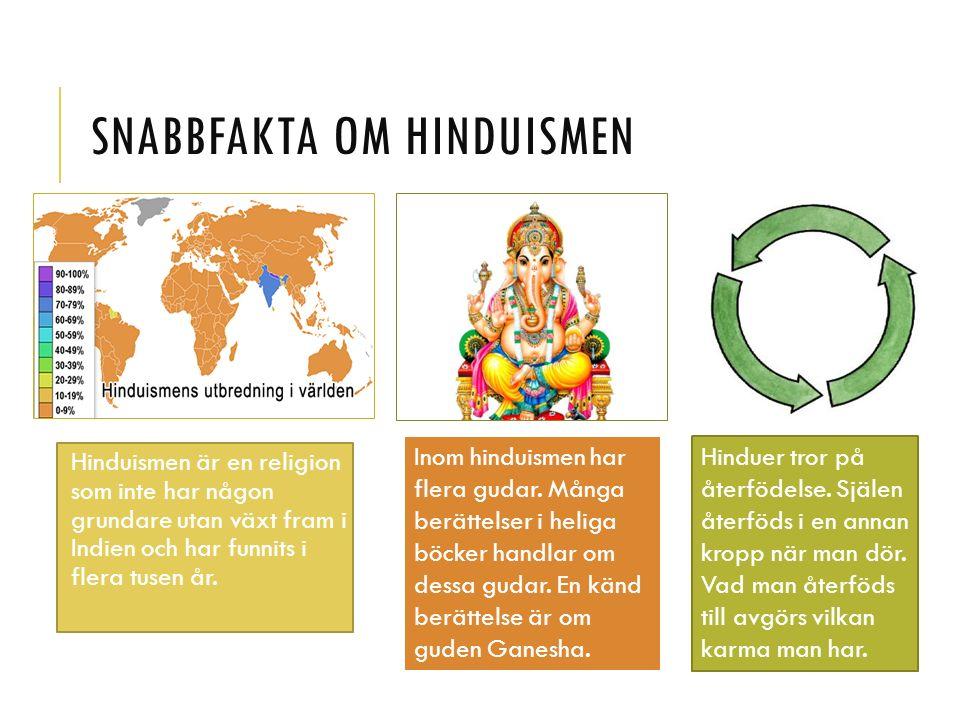 Snabbfakta om hinduismen