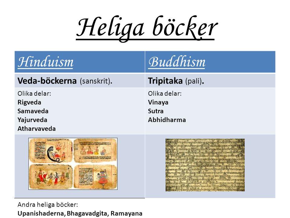 Heliga böcker Hinduism Buddhism Veda-böckerna (sanskrit).