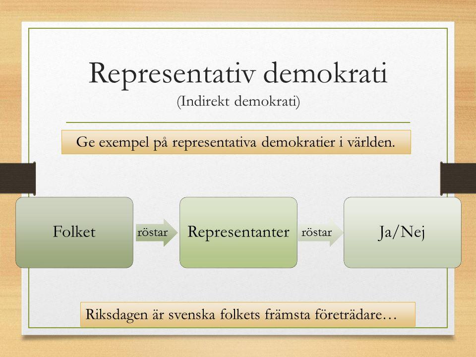 Representativ demokrati (Indirekt demokrati)