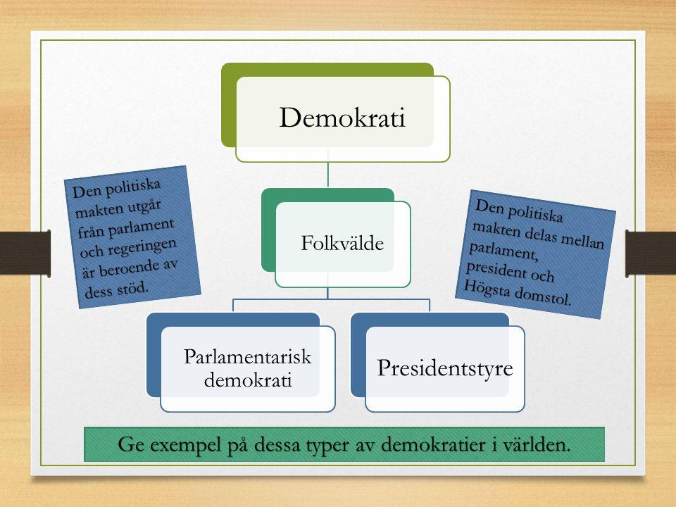 Demokrati Parlamentarisk demokrati Folkvälde