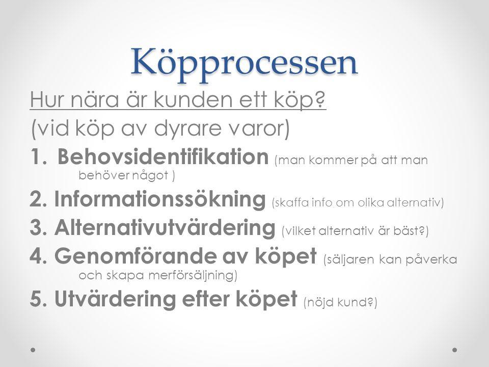 Köpprocessen Hur nära är kunden ett köp (vid köp av dyrare varor)