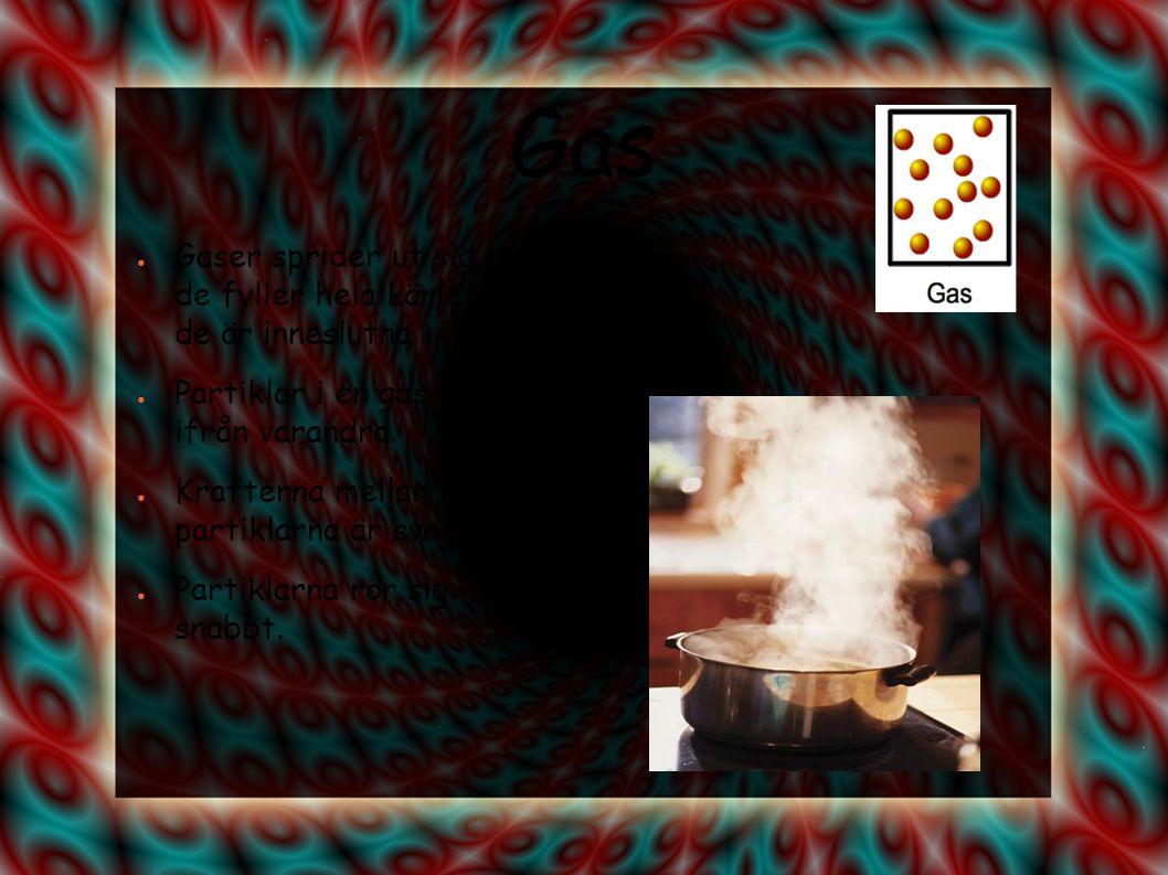 Gas Gaser sprider ut sig, tills de fyller hela kärlet som de är inneslutna i. Partiklar i en gas är långt ifrån varandra.
