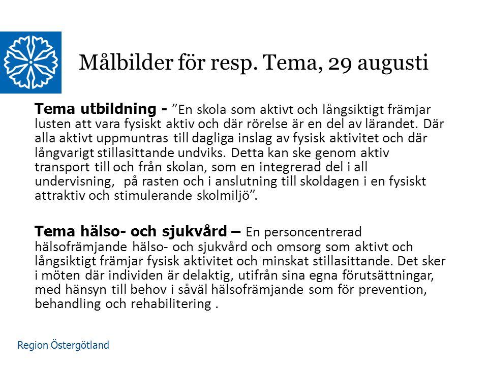 Målbilder för resp. Tema, 29 augusti