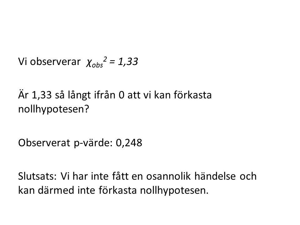 Vi observerar χobs2 = 1,33 Är 1,33 så långt ifrån 0 att vi kan förkasta nollhypotesen Observerat p-värde: 0,248.