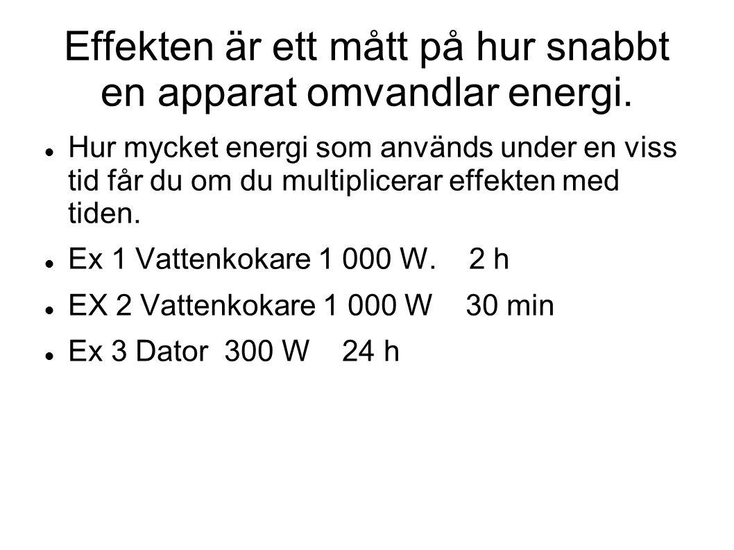 Effekten är ett mått på hur snabbt en apparat omvandlar energi.