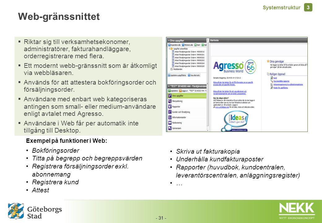 Systemstruktur 3. Web-gränssnittet. Riktar sig till verksamhetsekonomer, administratörer, fakturahandläggare, orderregistrerare med flera.
