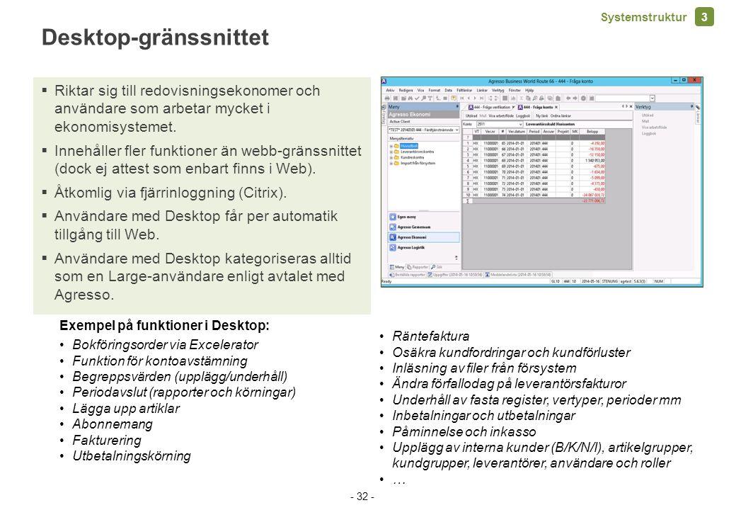 Desktop-gränssnittet