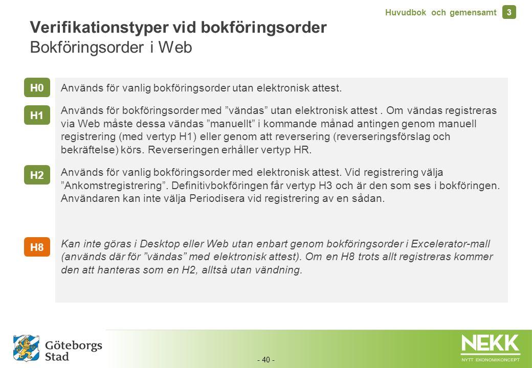 Verifikationstyper vid bokföringsorder Bokföringsorder i Web