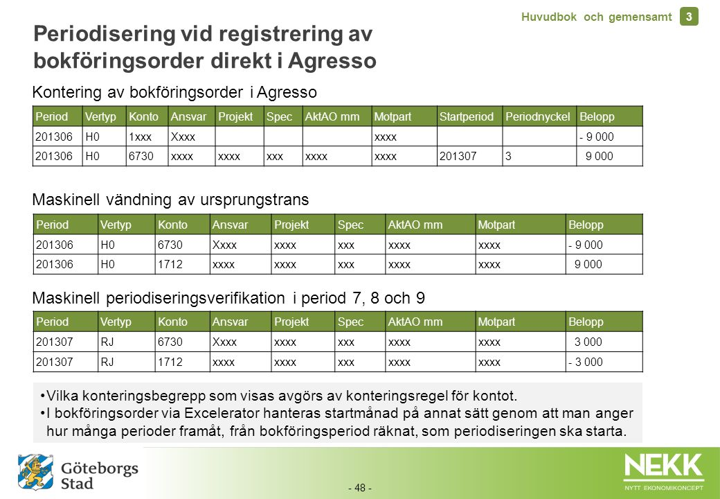 Periodisering vid registrering av bokföringsorder direkt i Agresso