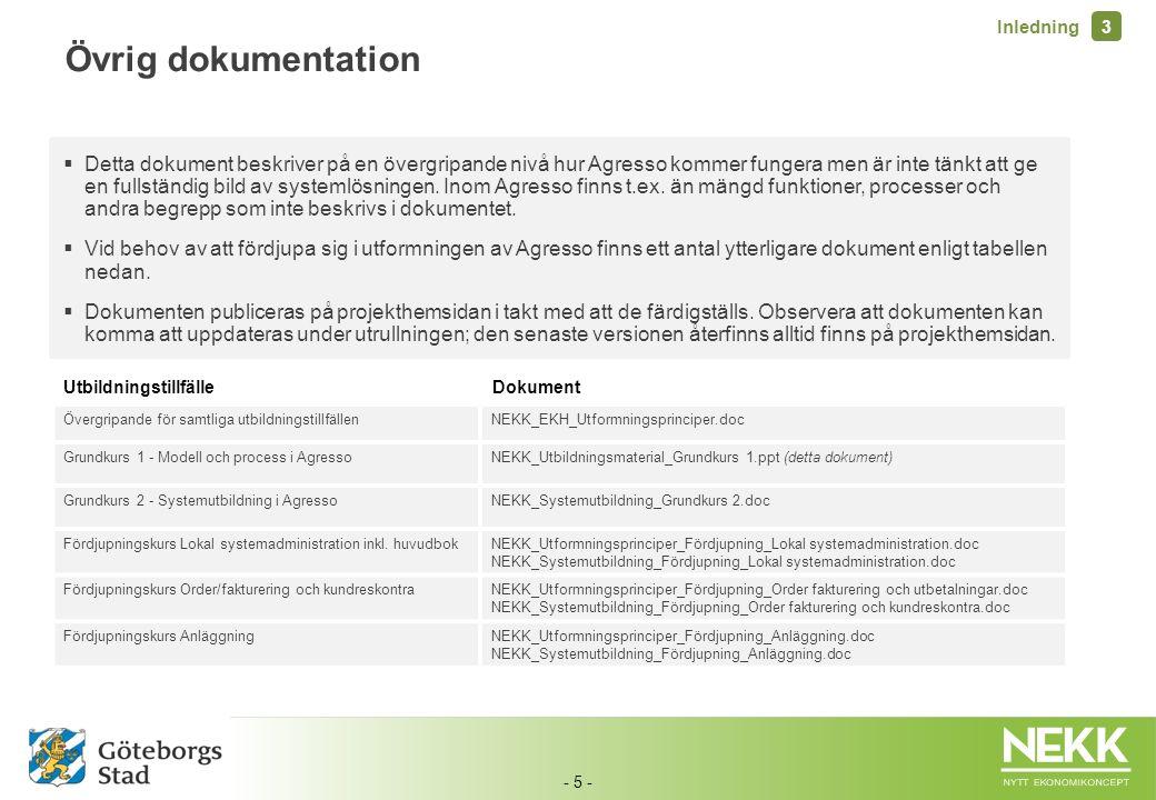 Inledning 3. Övrig dokumentation.