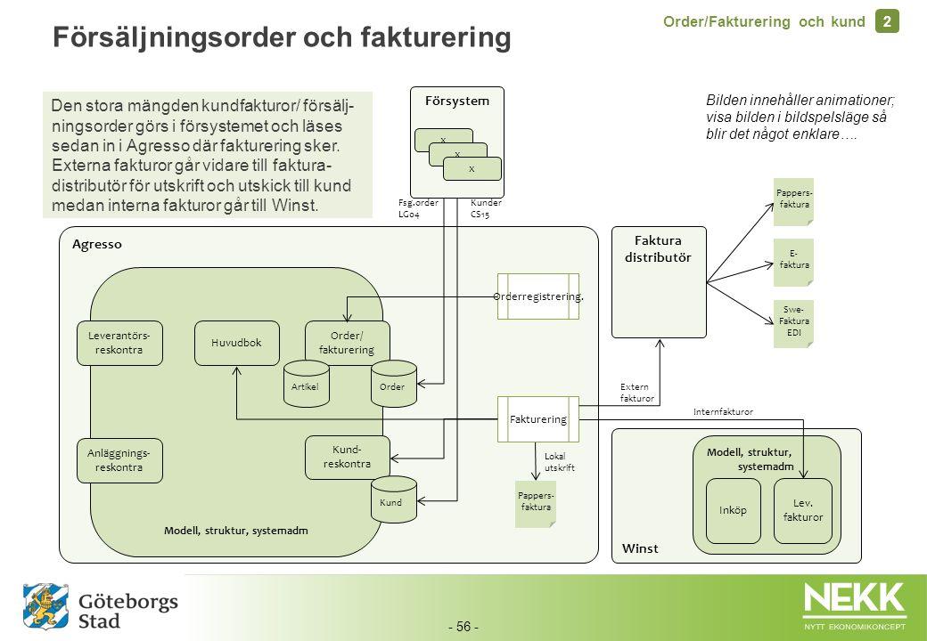 Modell, struktur, systemadm