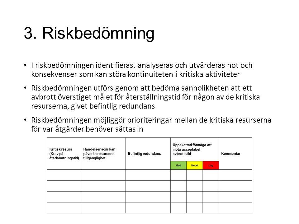 3. Riskbedömning I riskbedömningen identifieras, analyseras och utvärderas hot och konsekvenser som kan störa kontinuiteten i kritiska aktiviteter.