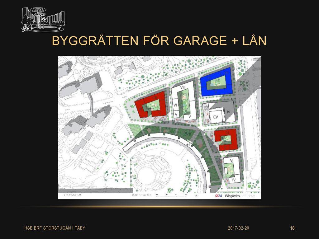 byggrätten för garage + lån