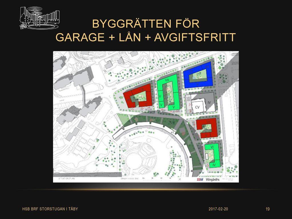 byggrätten för garage + lån + avgiftsfritt