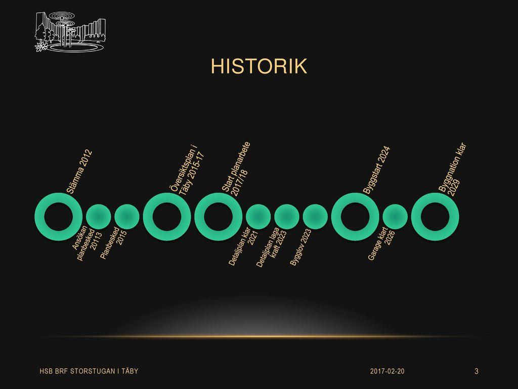 historik Start planarbete 2017/18 Översiktsplan i Täby 2015-17