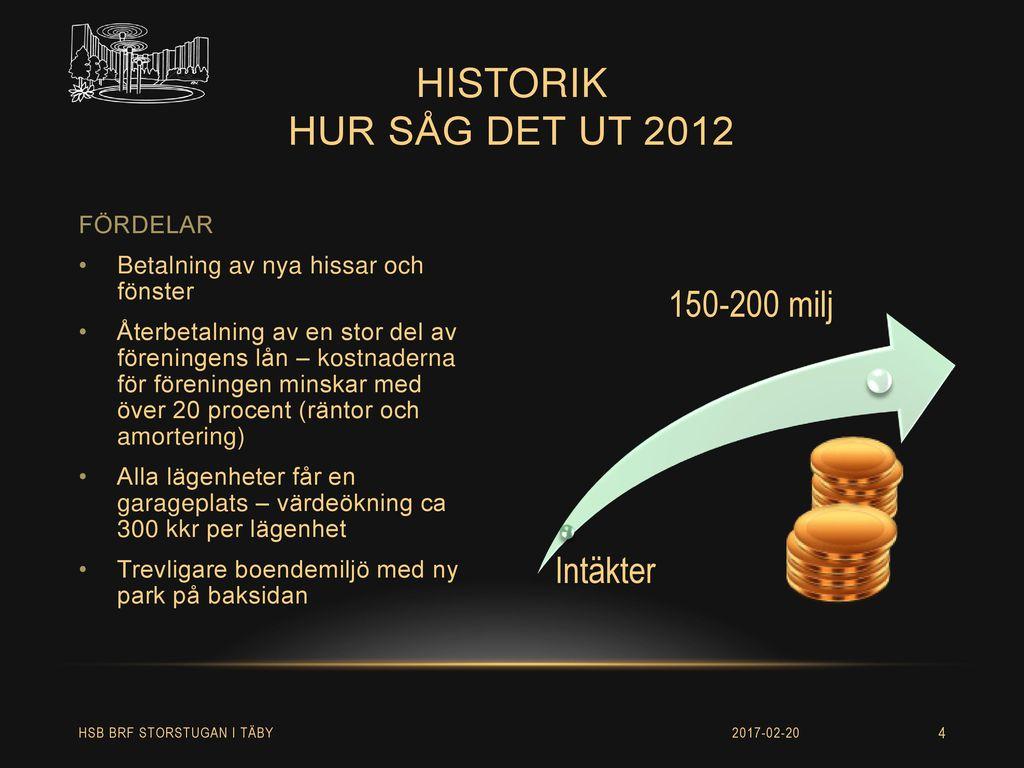 historik hur såg det ut 2012 150-200 milj Intäkter FÖRDELAR