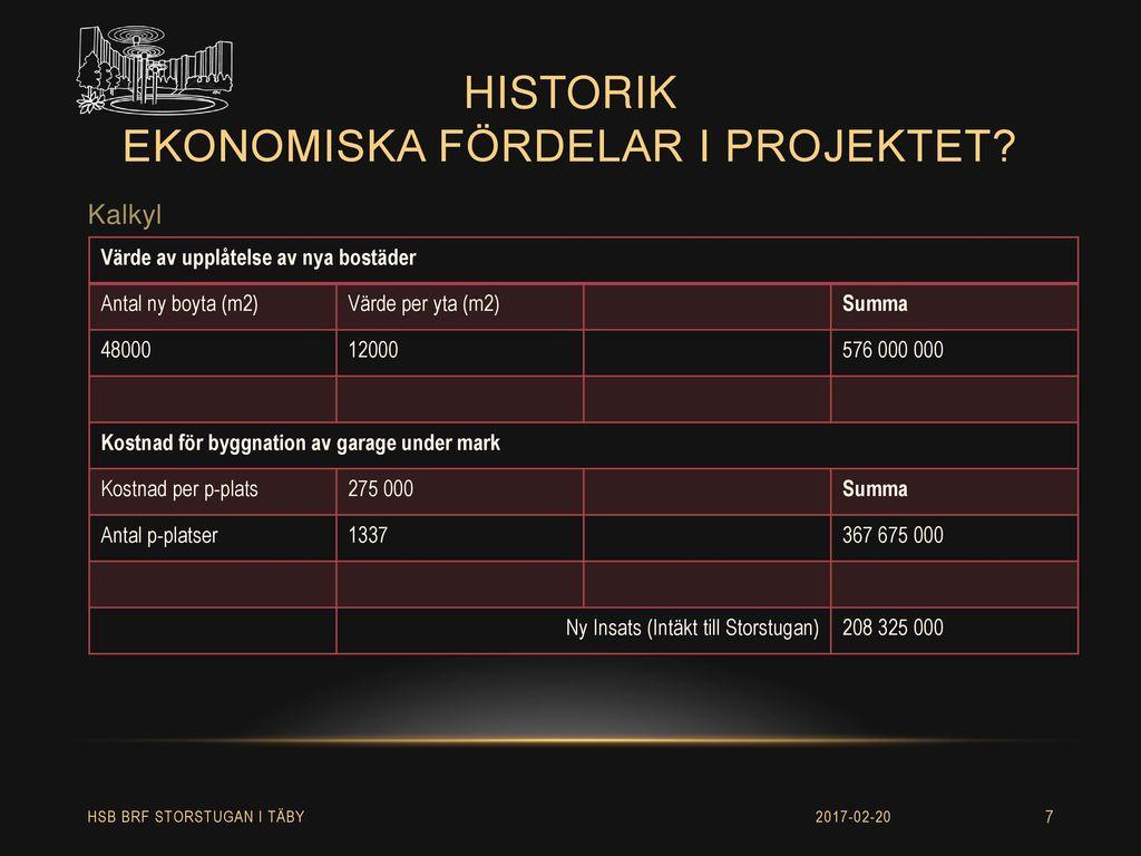 historik ekonomiska fördelar i projektet