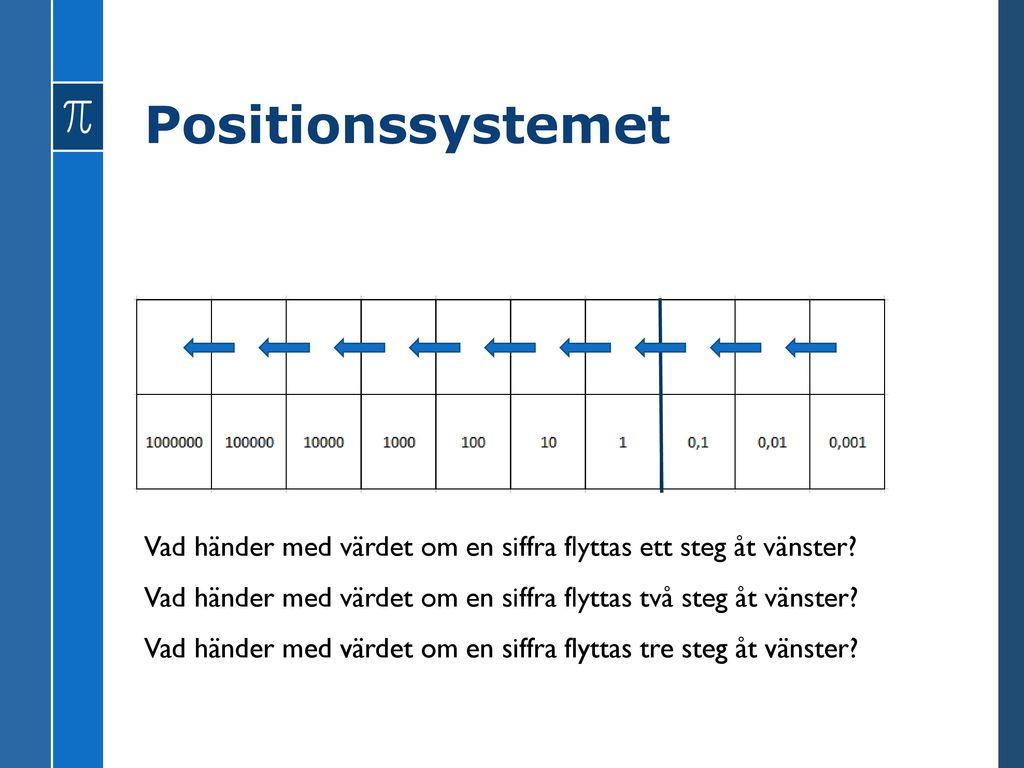 Positionssystemet Vad händer med värdet om en siffra flyttas ett steg åt vänster Vad händer med värdet om en siffra flyttas två steg åt vänster