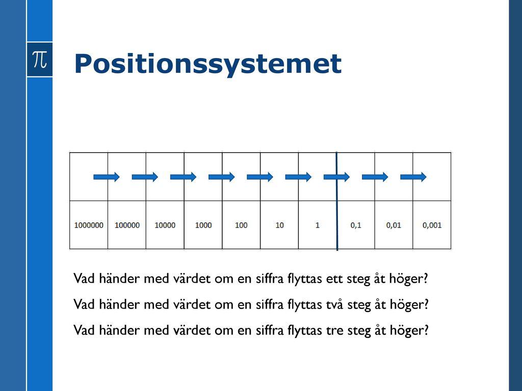 Positionssystemet Vad händer med värdet om en siffra flyttas ett steg åt höger Vad händer med värdet om en siffra flyttas två steg åt höger