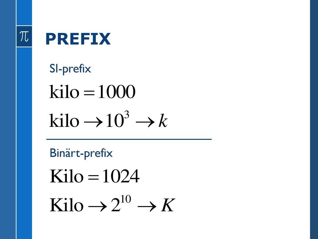 POTENSER 5 stycken exponent Potensform bas