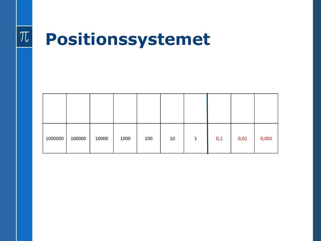 Positionssystemet