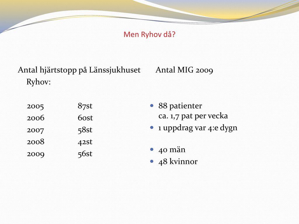 Antal hjärtstopp på Länssjukhuset Antal MIG 2009 Ryhov: 2005 87st