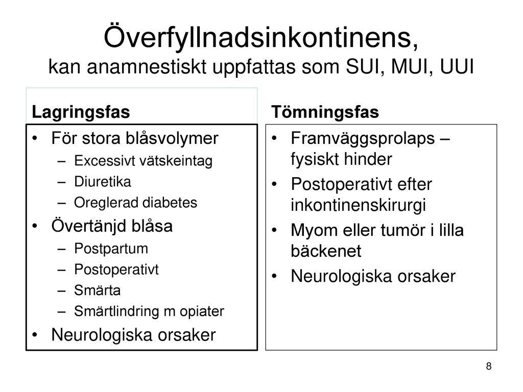 Överfyllnadsinkontinens, kan anamnestiskt uppfattas som SUI, MUI, UUI