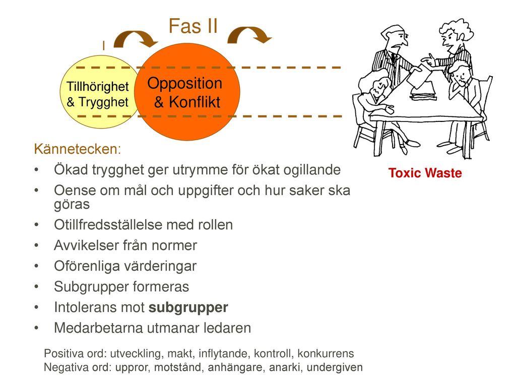Fas II Opposition & Konflikt Kännetecken: