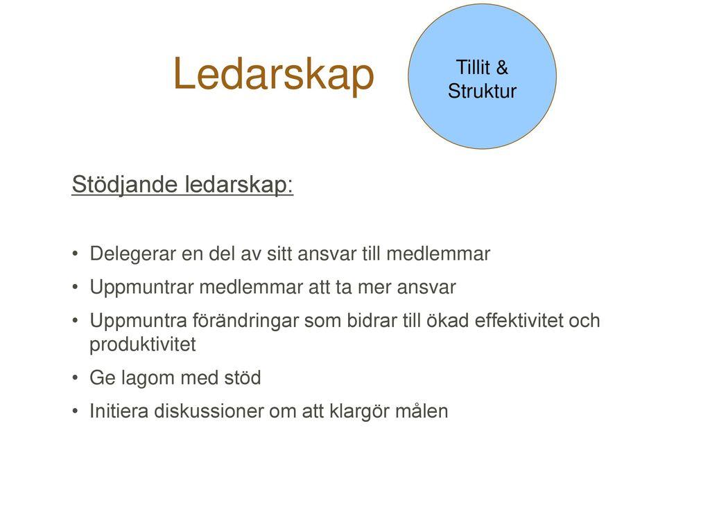 Ledarskap Stödjande ledarskap: Tillit & Struktur