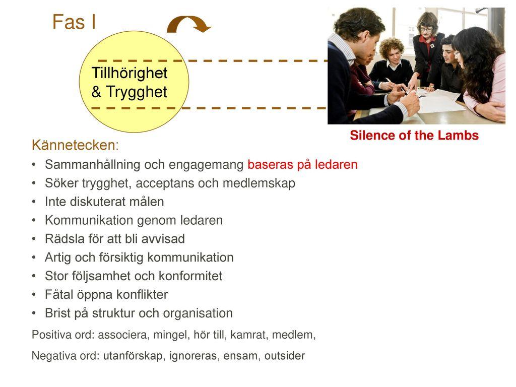 Fas I Tillhörighet & Trygghet Kännetecken: Silence of the Lambs