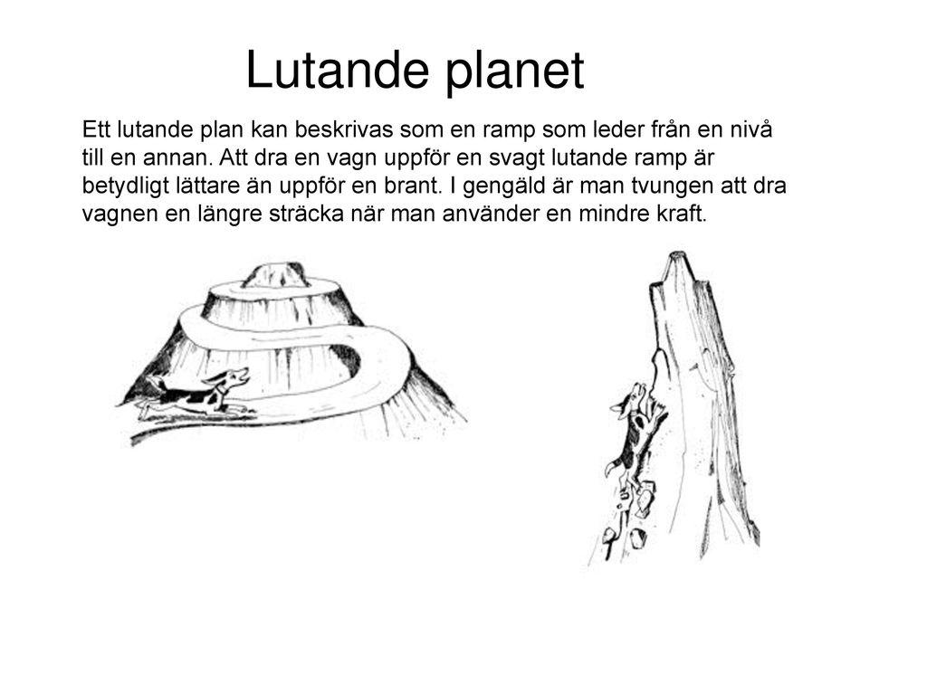 Lutande planet