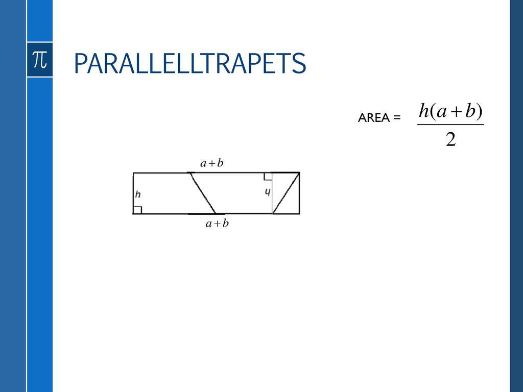 PARALLELLOGRAM OMKRETS = a + a + b + b = 2a + 2b AREA =
