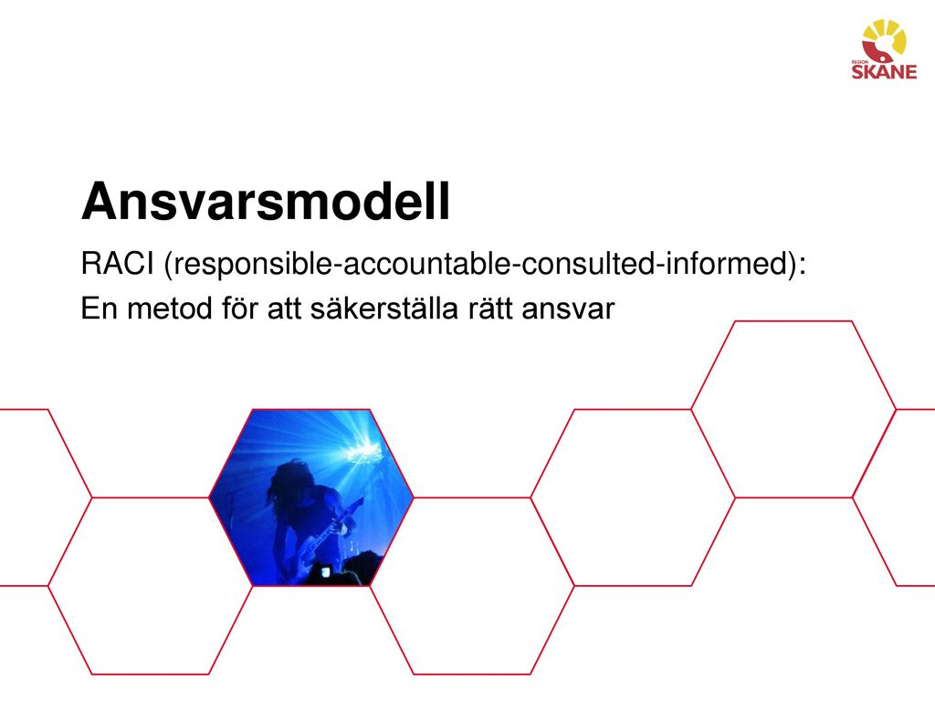 Ansvarsmodell RACI (responsible-accountable-consulted-informed):