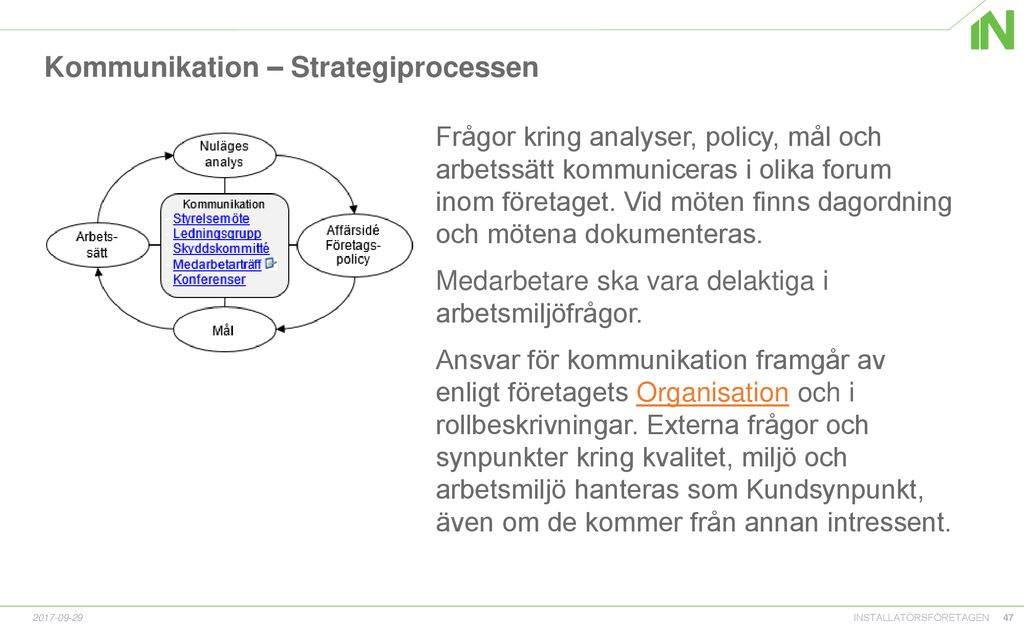 Kommunikation – Strategiprocessen