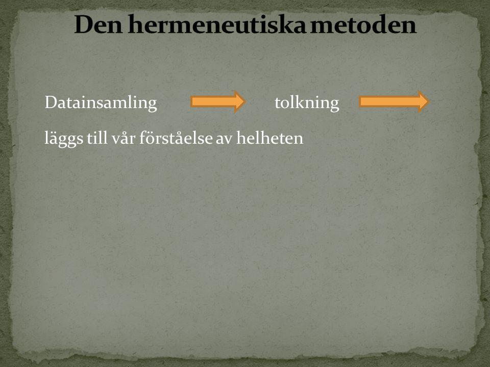Den hermeneutiska metoden