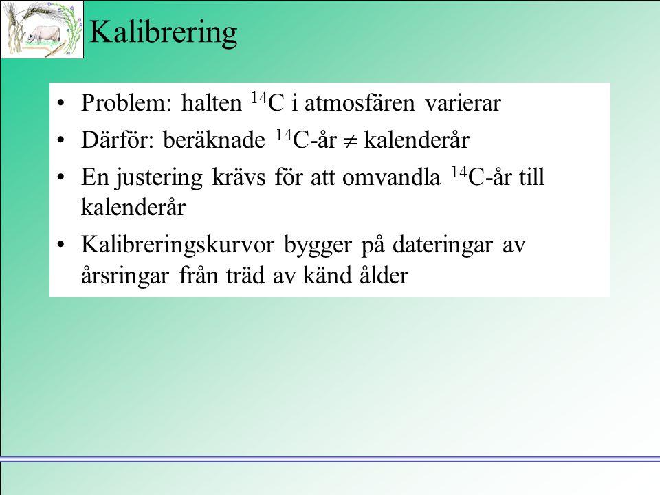 Kalibrering Problem: halten 14C i atmosfären varierar
