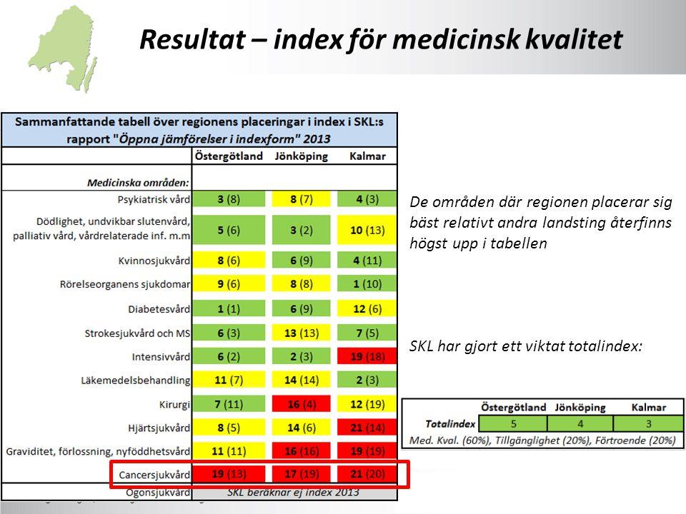 Resultat – index för medicinsk kvalitet