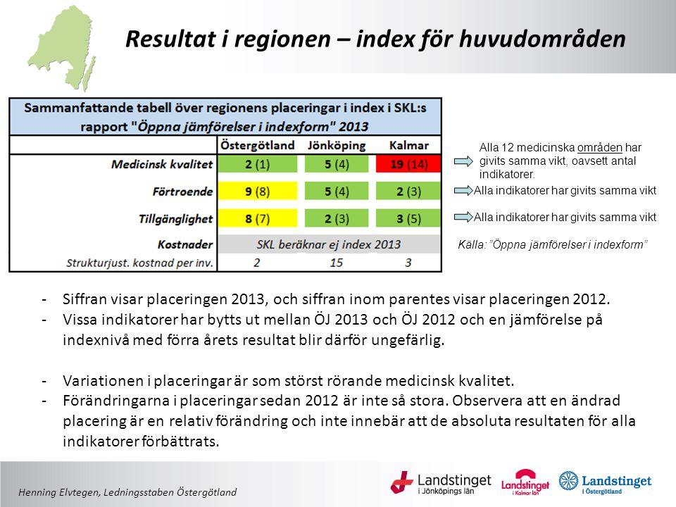 Resultat i regionen – index för huvudområden