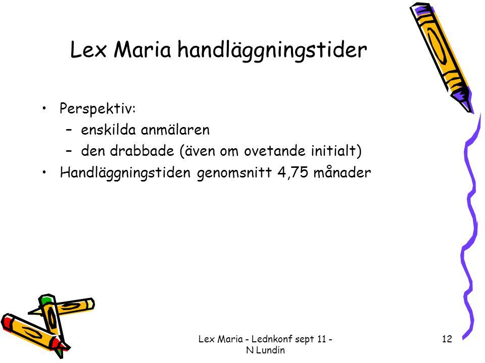 Lex Maria handläggningstider