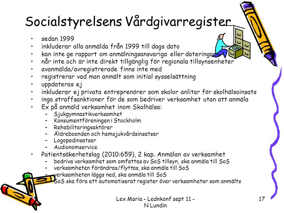 Socialstyrelsens Vårdgivarregister