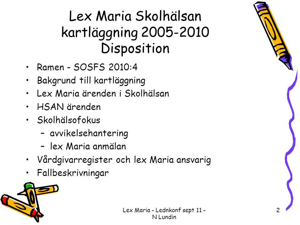 Lex Maria Skolhälsan kartläggning 2005-2010 Disposition