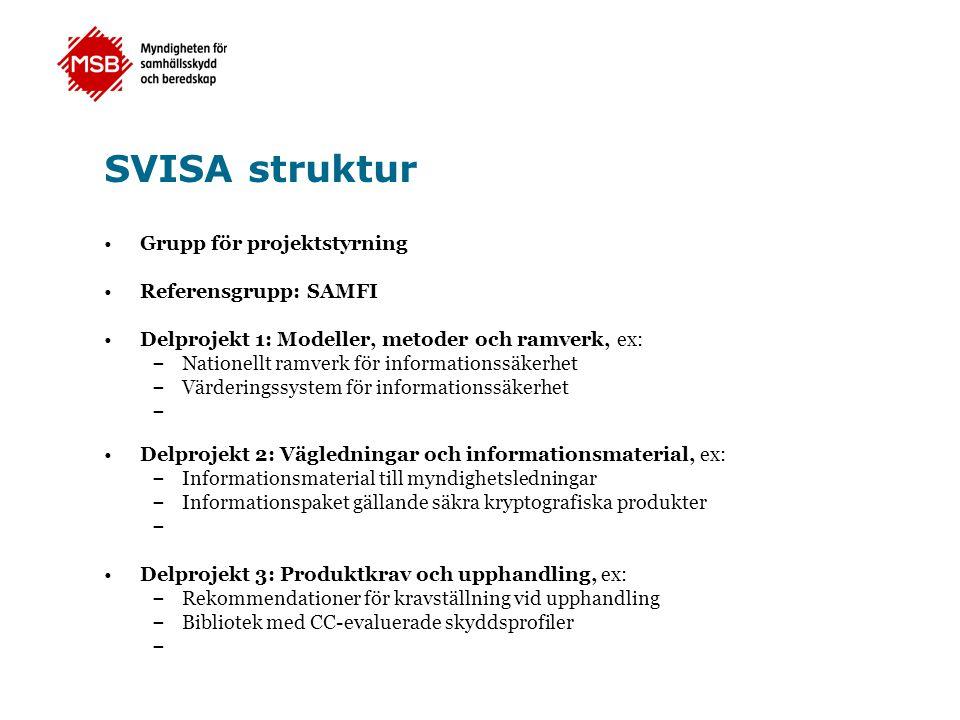 SVISA struktur Grupp för projektstyrning Referensgrupp: SAMFI